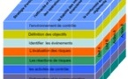 Le management des risques dans l'entreprise - Cadre de référence - Synthèse
