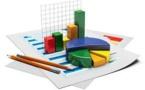 Exemple de tableau de bord pour le reporting de la démarche stratégique